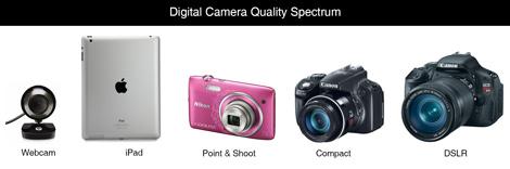 Camera-Quality-Spectrum